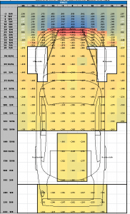 Floor Pressure Map